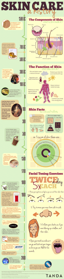 Face Care 101: Looking Younger
