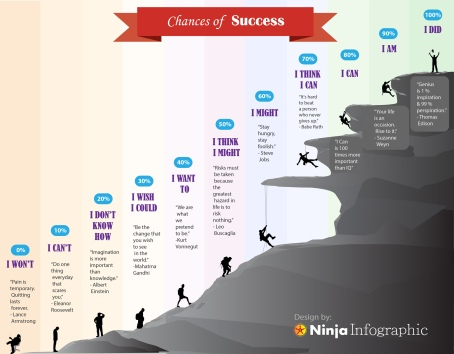 infographic-success-self-talk