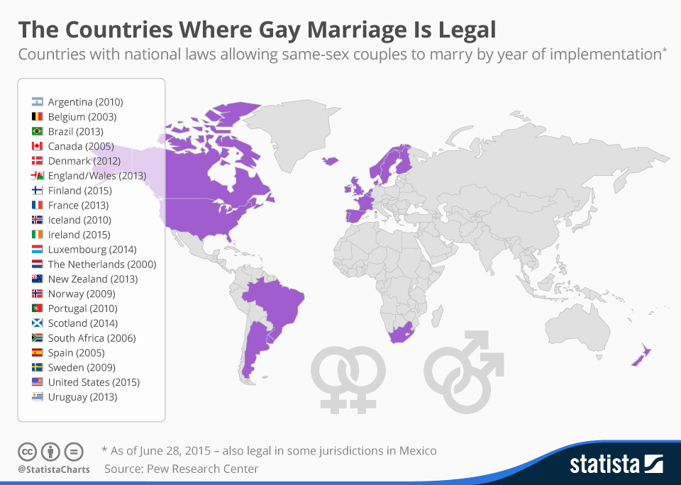 chartoftheday_3594_the_countries_where_gay_marriage_is_legal_n