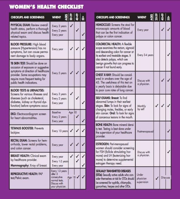 woman's checklist