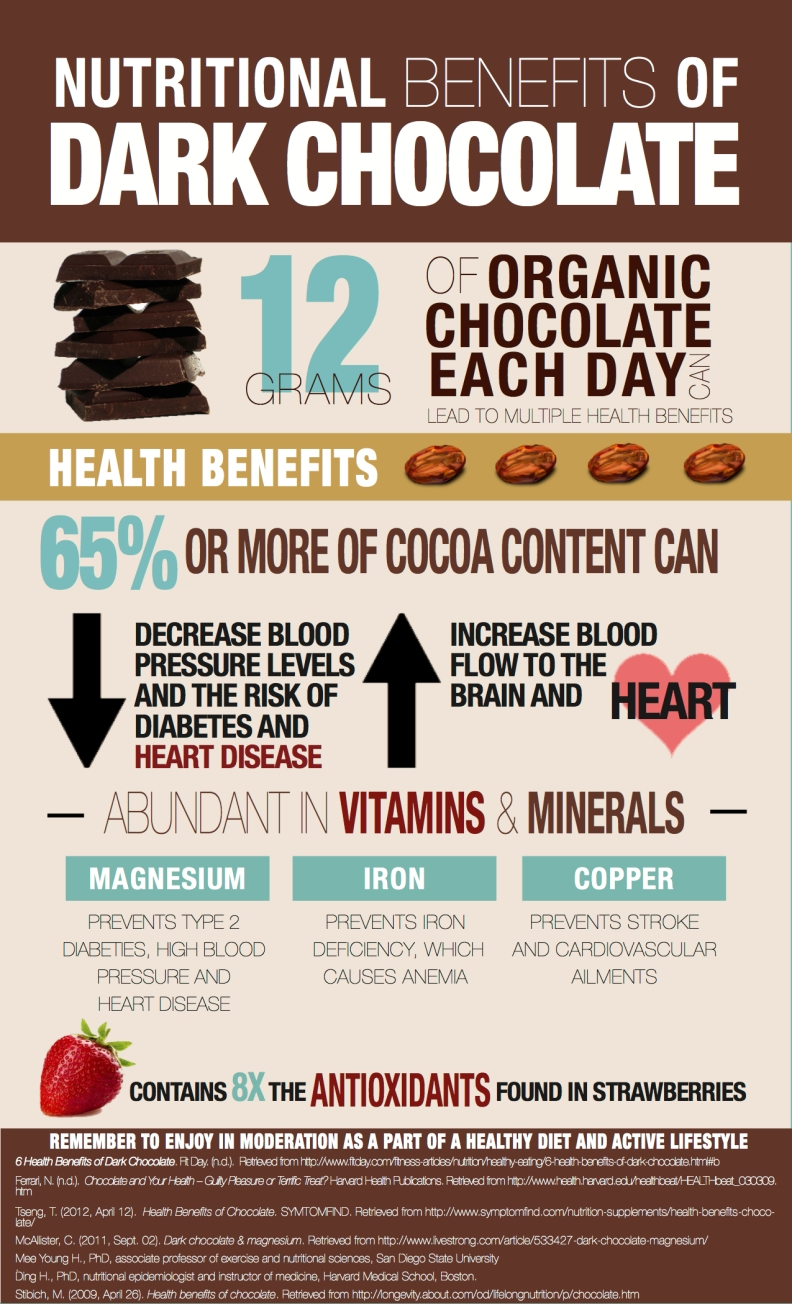 dark-chocolate-infographic-copy