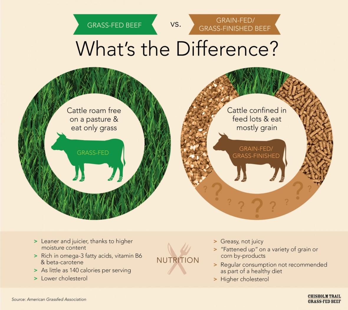 grassfed-vs-grassfinished-beef-whats-the-difference_5208e5995e6b6_w1500