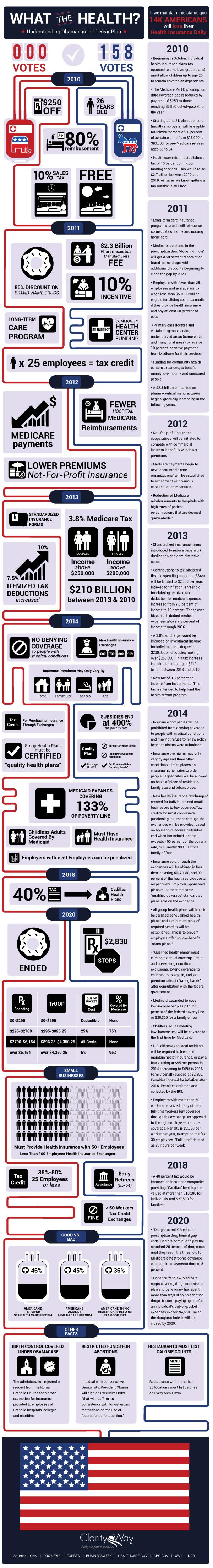 obamacare-timeline-infographic