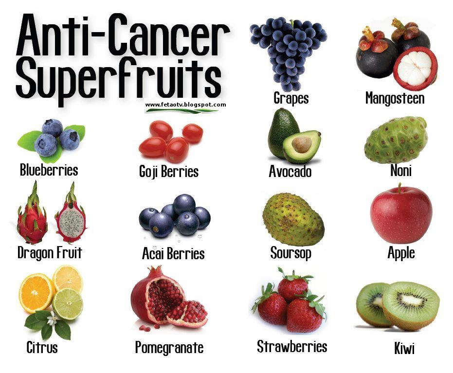 protect-against-certain-types-of-cancers