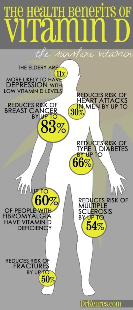 health-benefits-of-vitamin-d-infographic