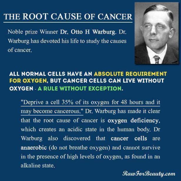 oxygen-cancer-link