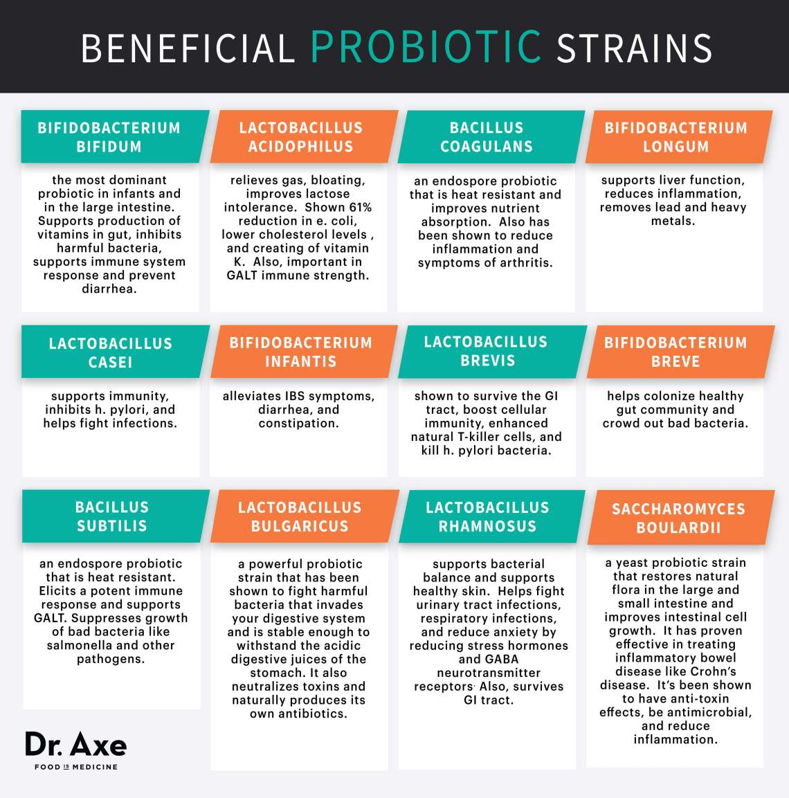probiotics_articleinfograph-final1