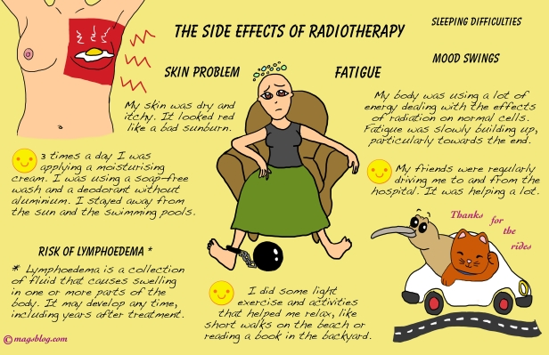 radiotherapy-side-effets1
