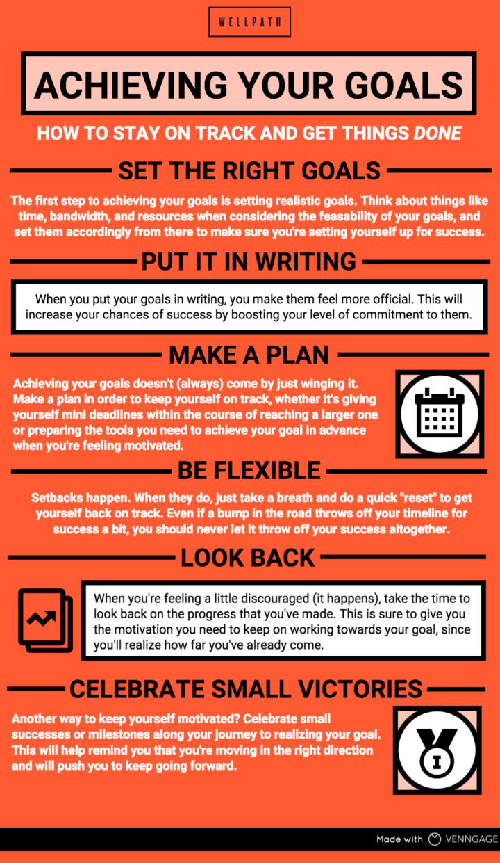 achieving-goals-infographic