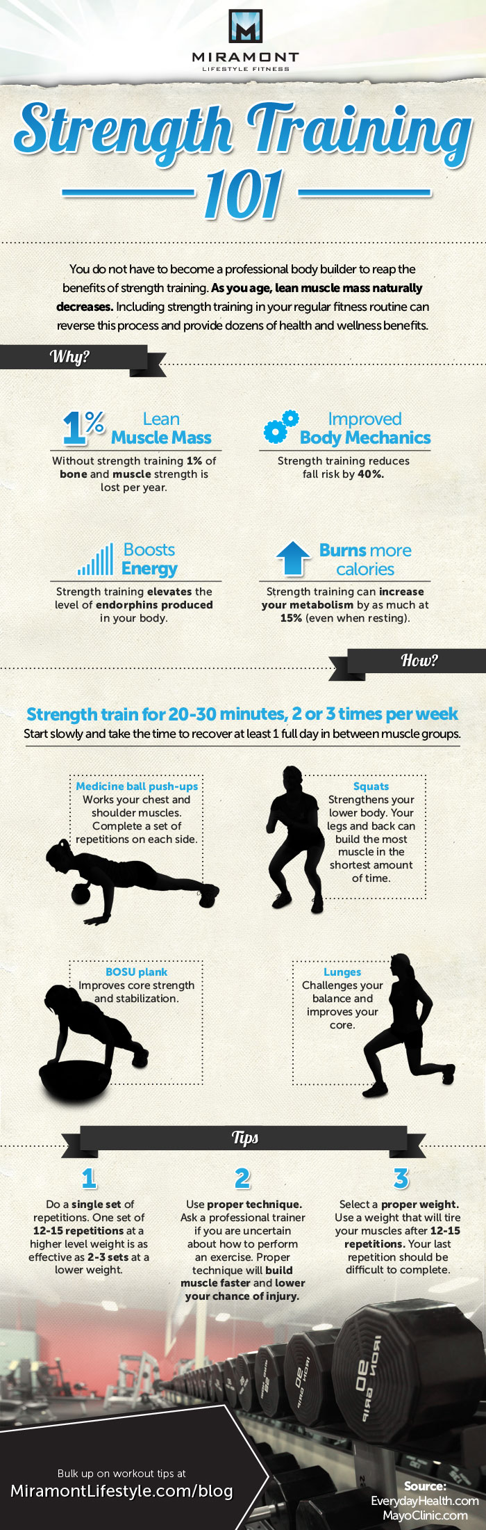 infographic12-strength-training1