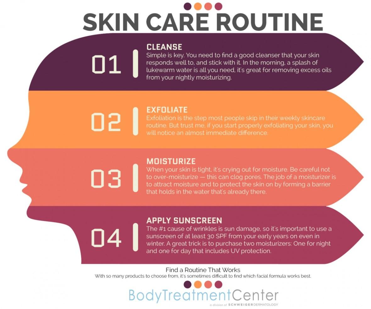 skin-care-routine_5481cf05cf823_w1500