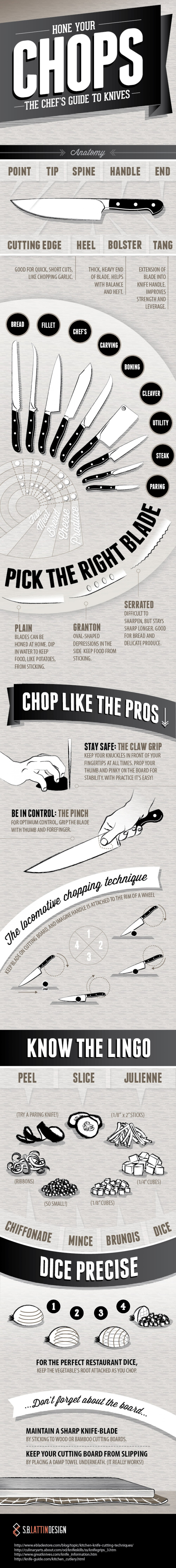 hone-your-chops-the-chefs-guide-to-knives_5068510a03b9a_w1500