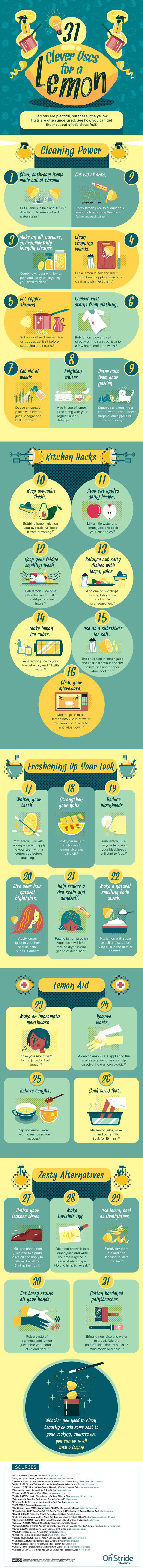 lemon-uses