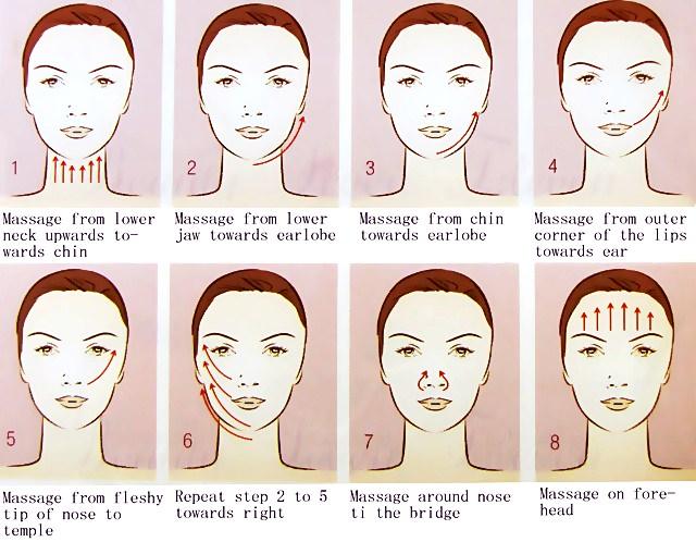 face-massage-technique