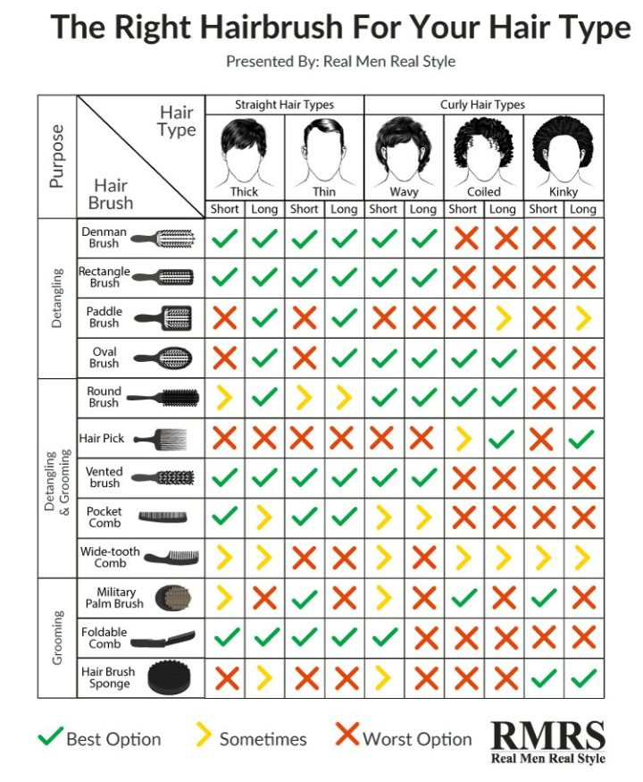 hair-brush-chart-2