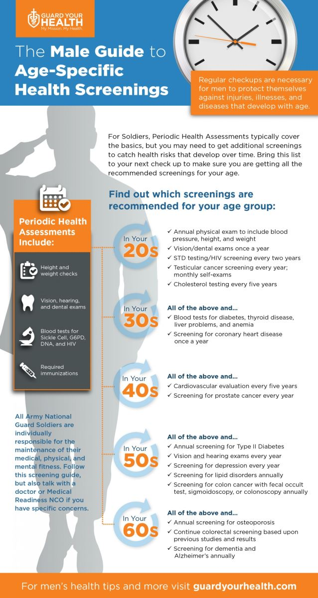 the-male-guide-to-agespecific-health-screenings_546b6d4950cc5_w1500