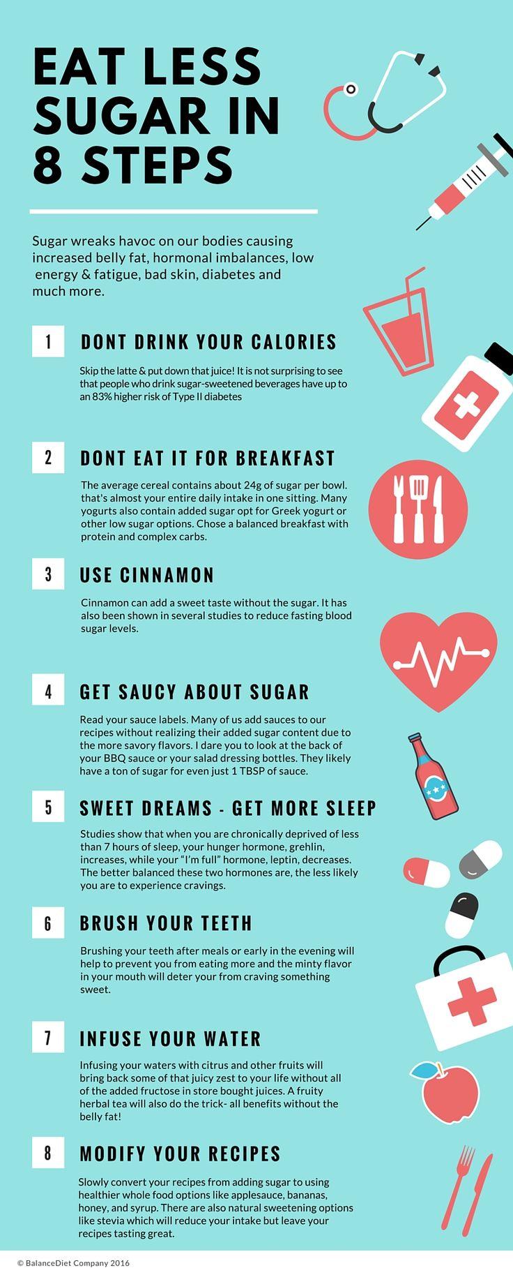 0c3e89035560856c687c90d1d7a7df70--sugar-is-bad-for-you-how-to-quit-carbs